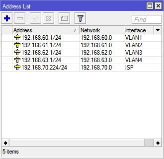 Membuat IP Pada VLAN MikroTik