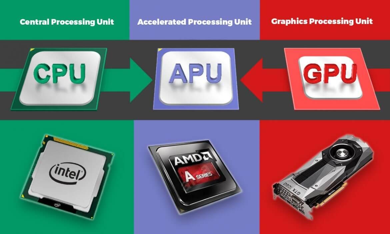 Perbedaan APU CPU Dan GPU