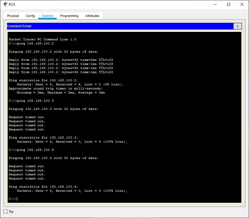 Test Ping VLAN Di Cisco