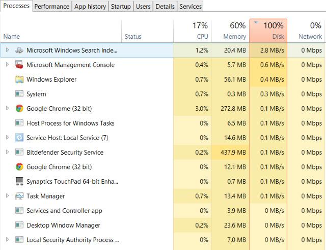Periksa 100% Disk Usage Menggunakan Task Manager